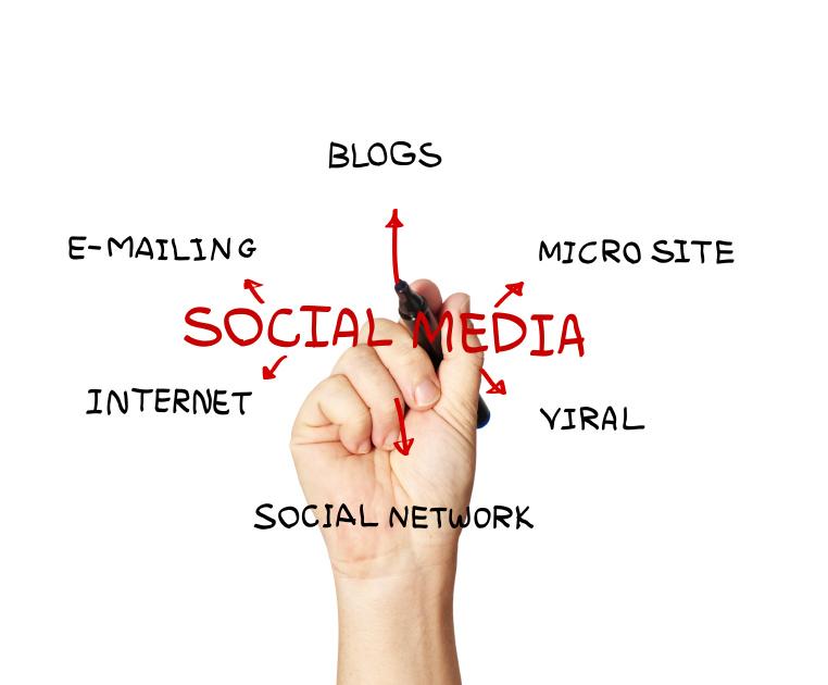 Social Media Marketing per il Nonprofit: 5 fasi per fare bene
